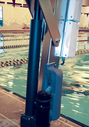 Actuator for Pool Access Lifts