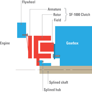 Mounting Diagram for Concrete Saw
