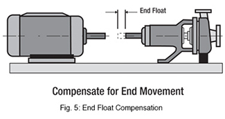 End Float Compensation