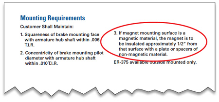 Mounting Requirements BP Series