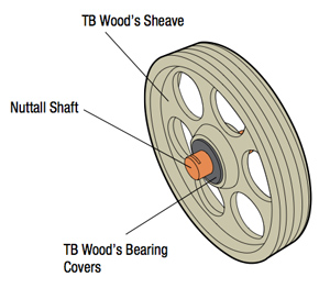 Custom Sheave Shaft Drawings
